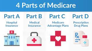 Imagen de referencia al servicio medicare
